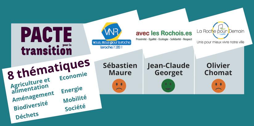 PACTE POUR LA TRANSITION Sur quoi s'engagent les candidats de la Roche-sur-Foron ?