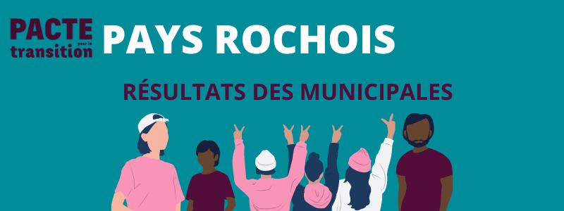 La liste signataire du Pacte pour la Transition remporte les élections municipales à La Roche-sur-Foron